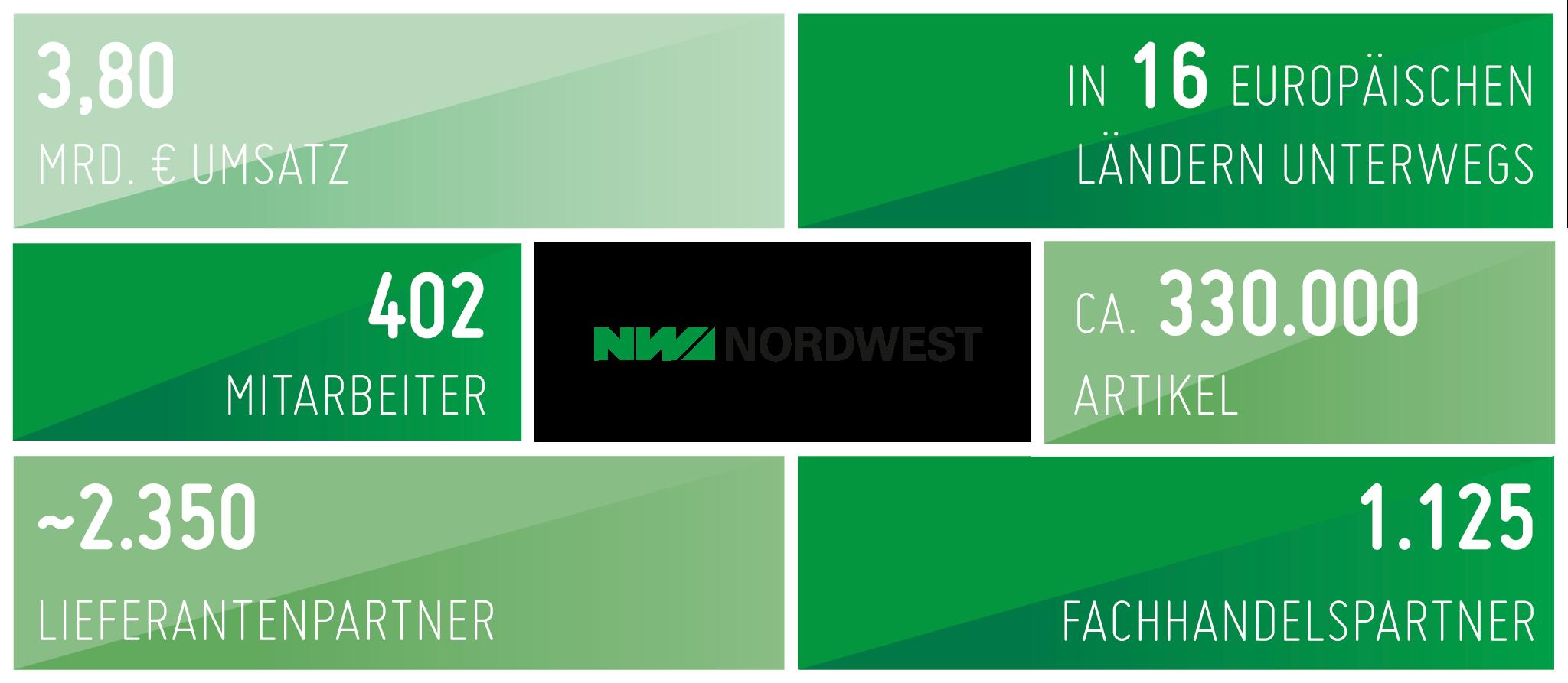 grafische-uebersicht-zahlen-fakten-nordwest